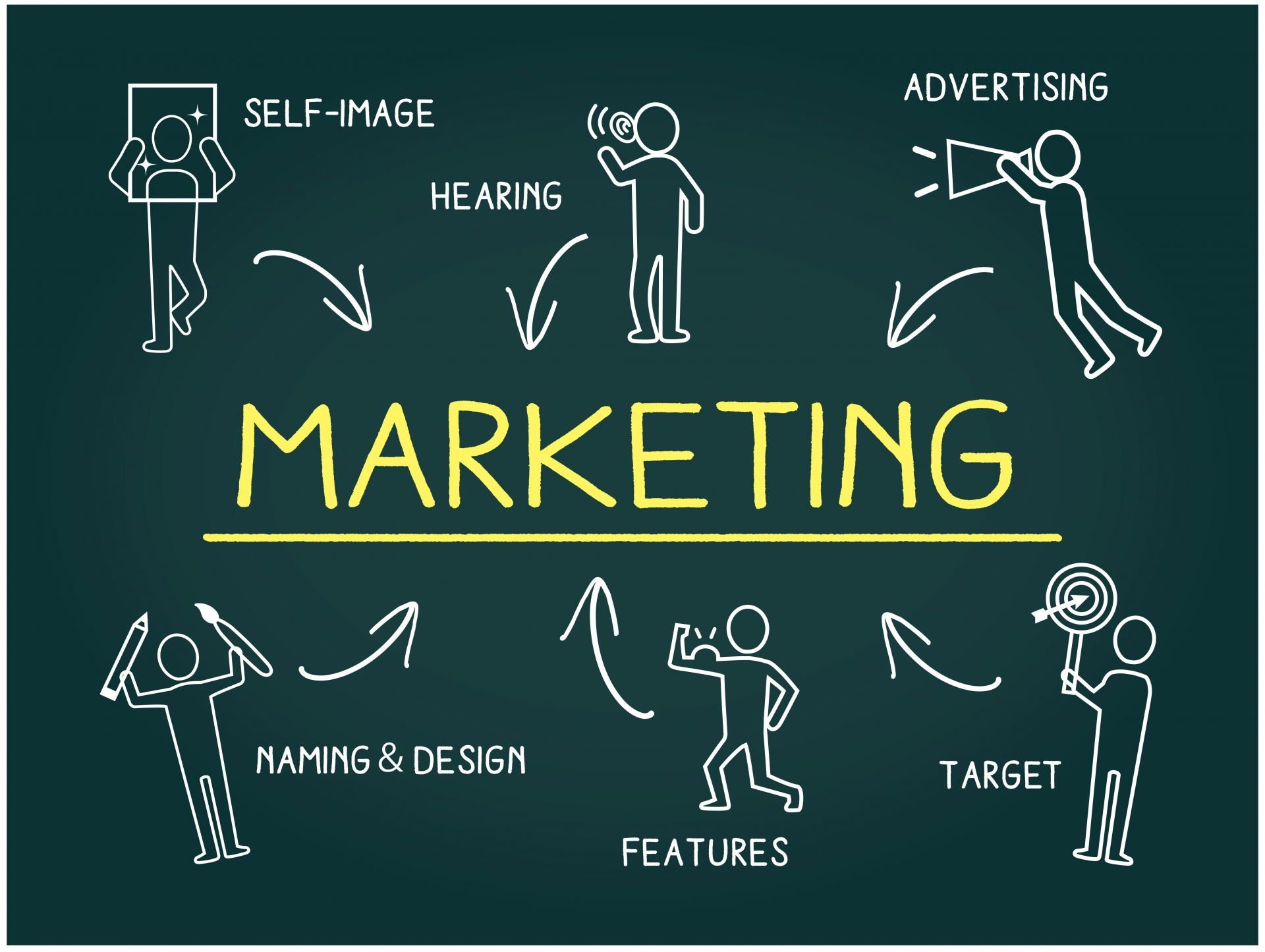 広告代理店の仕事はきつい!ブラック企業が多いと言われる理由とは。